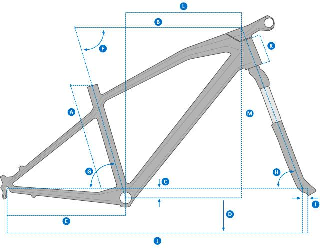 mondraker podium carbon pro sl geometry