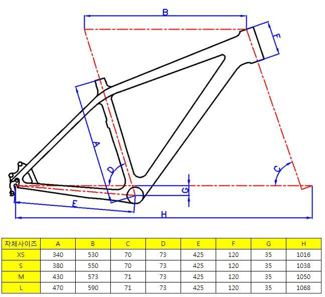 cello bicycle frame geometry